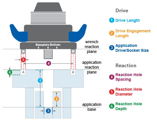Tooling Measurement Instructions